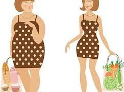 Как быстро и эффективно ускорить метаболизм