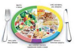 Эта диета провоцирует старческое слабоумие