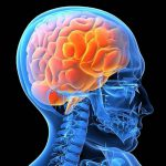 От головной боли, напряжения, тревожности и стрессов